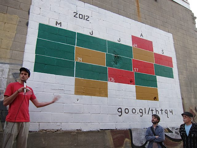 2012 mural at our boatyard displays  results from each test in 2012.